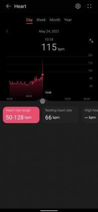 Huawei Health - Daily Heart Rate