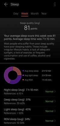 Huawei Health - Sleep 2