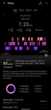 Huawei Health - Sleep Monitoring 1 Band 6 Review