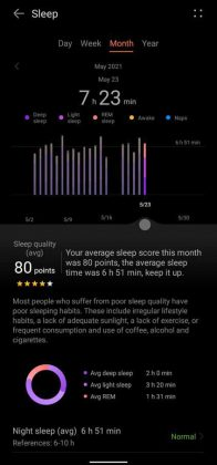 Huawei Health - Sleep Monitoring 3 Band 6 Review