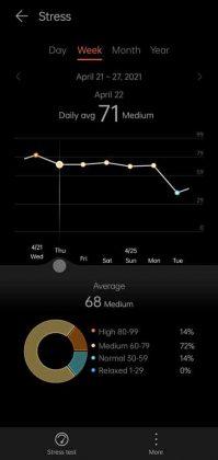 Huawei Health - Stress