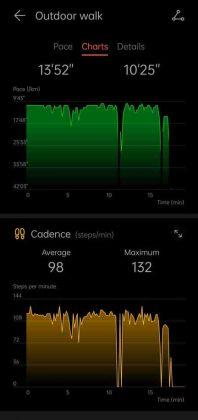 Huawei Health - Workout 3