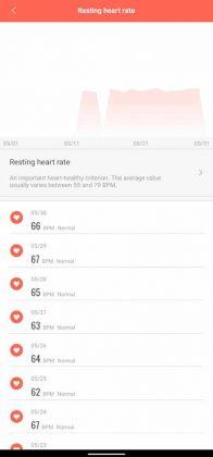 Mi Fit - Heart Rate 2