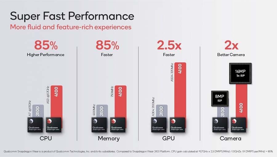 Qualcomm Snapdragon Wear 3100 vs 4100