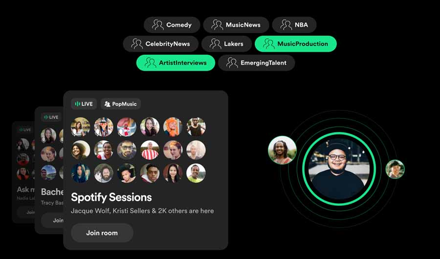 Spotify Greenroom Features