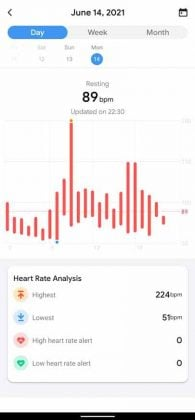 TicWatch E3 - Heart Rate Daily