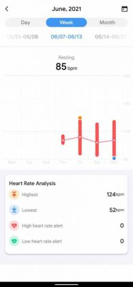 TicWatch E3 - Heart Rate Weekly