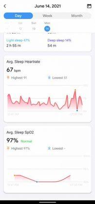 TicWatch E3 - Sleep Daily 2
