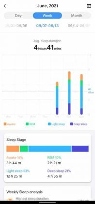 TicWatch E3 - Sleep Weekly 1