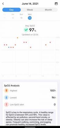 TicWatch E3 - SpO2 Daily
