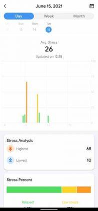 TicWatch E3 - Stress Daily 1