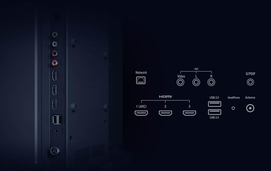 Xiaomi Mi TV 4X Ports Selection