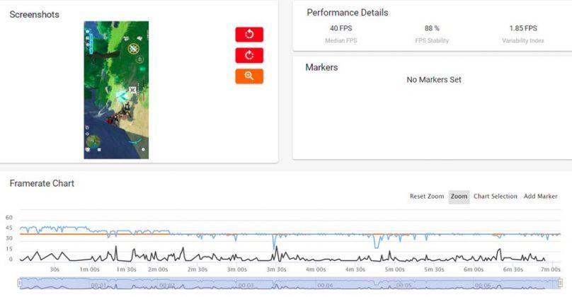 OnePlus Nord 2 - Genshin Impact