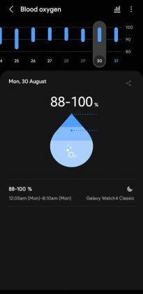 Samsung Health - Blood Oxygen 1