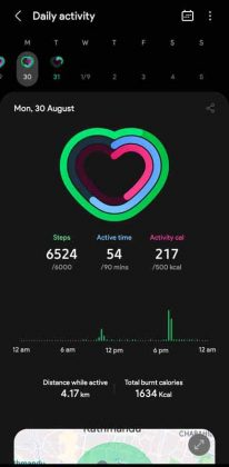 Samsung Health - Daily Activity 1 Galaxy Watch 4 Classic Review