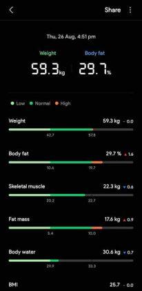 Samsung Health - vs - Body Composition 1