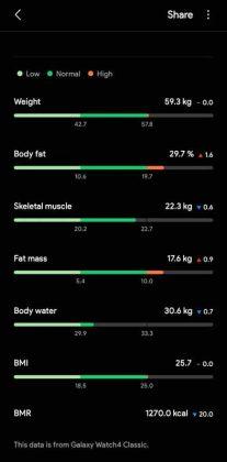 Samsung Health - vs - Body Composition 2