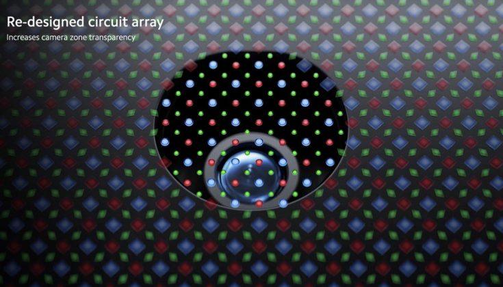 MiMIX4 - Camera Under Panel 3